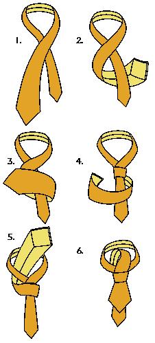 Jednoduchý - dvouzlový uzel na kravatě
