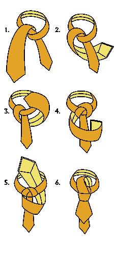 Windsorský dvojitý uzel na kravatě